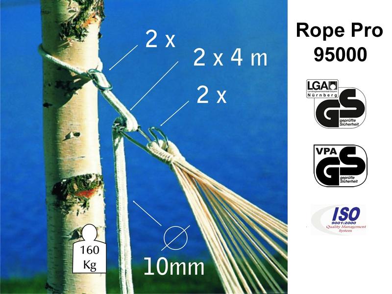 Zestaw do mocowania ROPE PRO, 95000